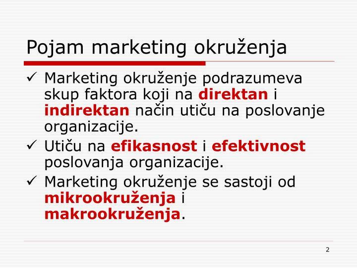 Pojam marketing okruženja