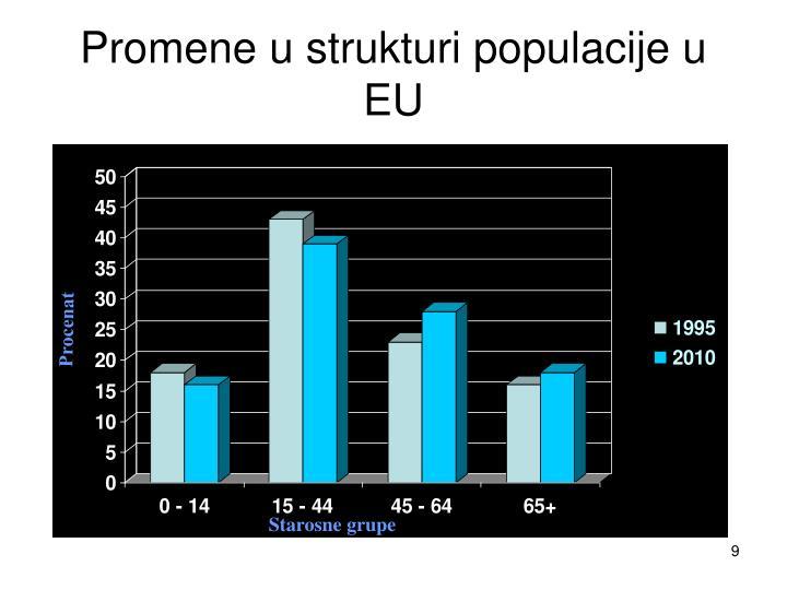Promene u strukturi populacije u EU
