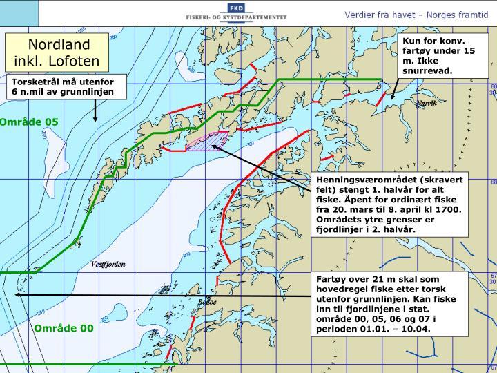 Nordland inkl. Lofoten
