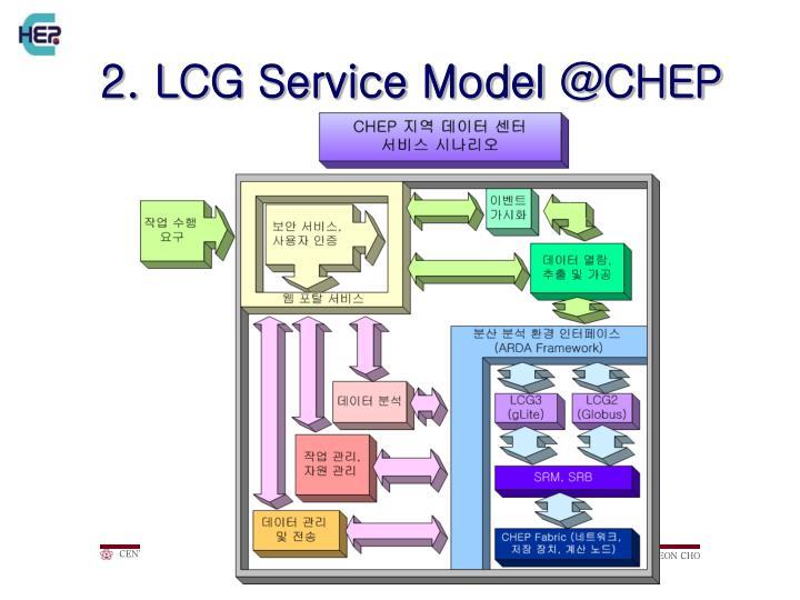 2. LCG Service Model @CHEP