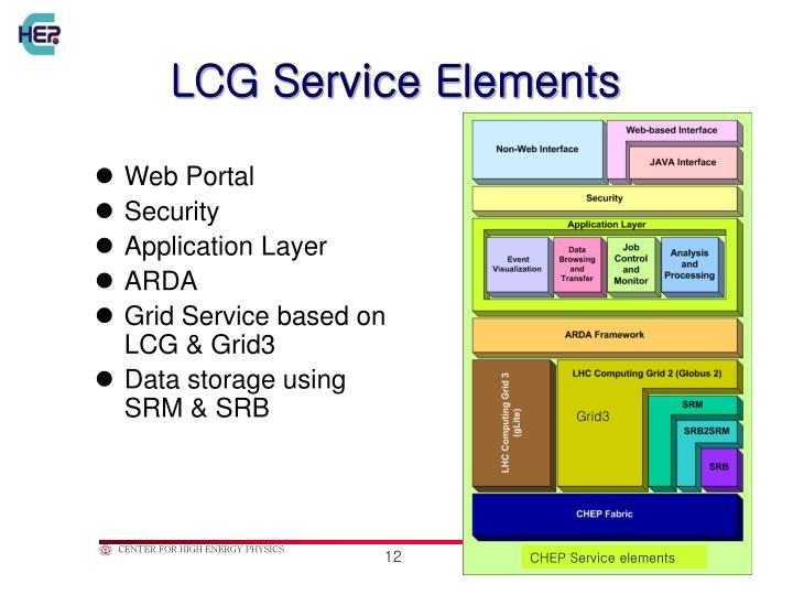 LCG Service Elements