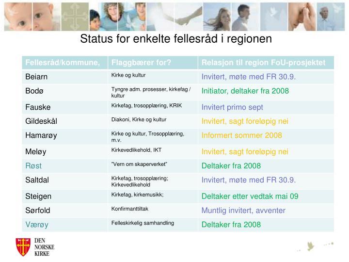 Status for enkelte fellesråd i regionen