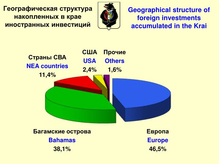 Geographical structure of foreign investments accumulated in the Krai