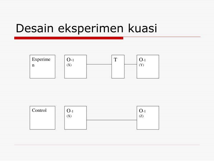 Experimen