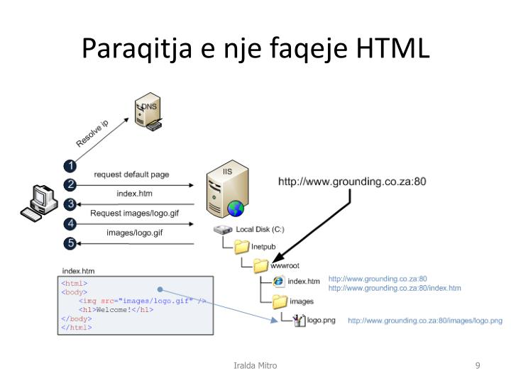 Paraqitja e nje faqeje HTML