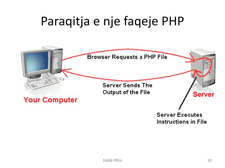 Paraqitja e nje faqeje PHP