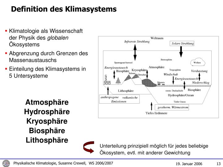 Definition des Klimasystems