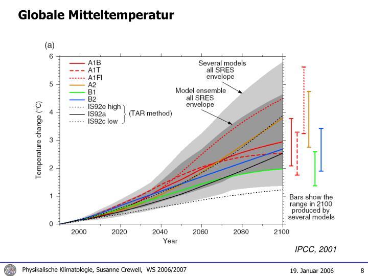 Globale Mitteltemperatur