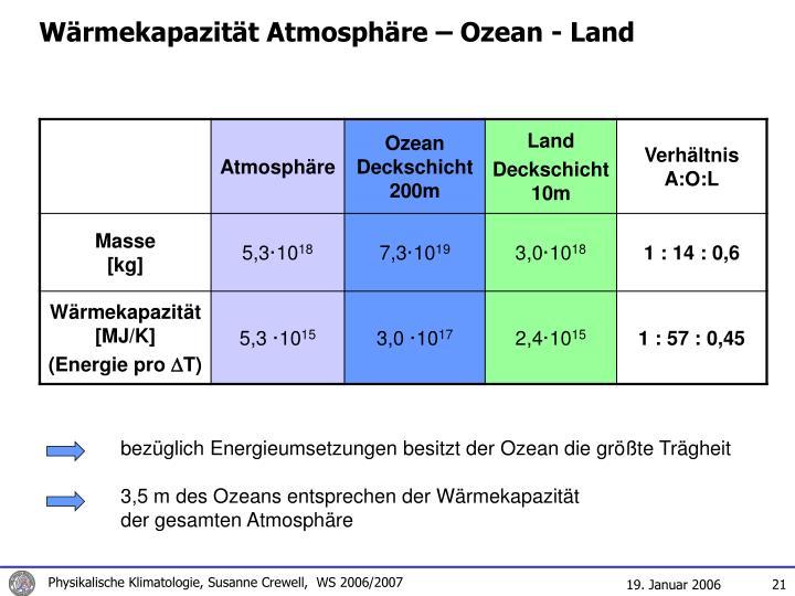Wärmekapazität Atmosphäre – Ozean - Land
