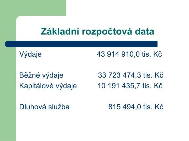 Základní rozpočtová data