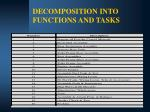 decomposition into functions and tasks