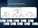 decomposition1