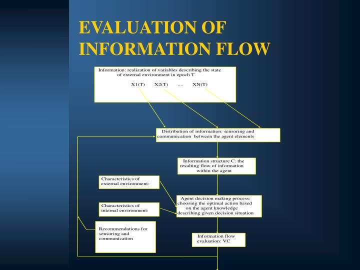 EVALUATION OF INFORMATION FLOW