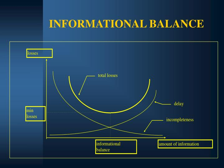 INFORMATIONAL BALANCE