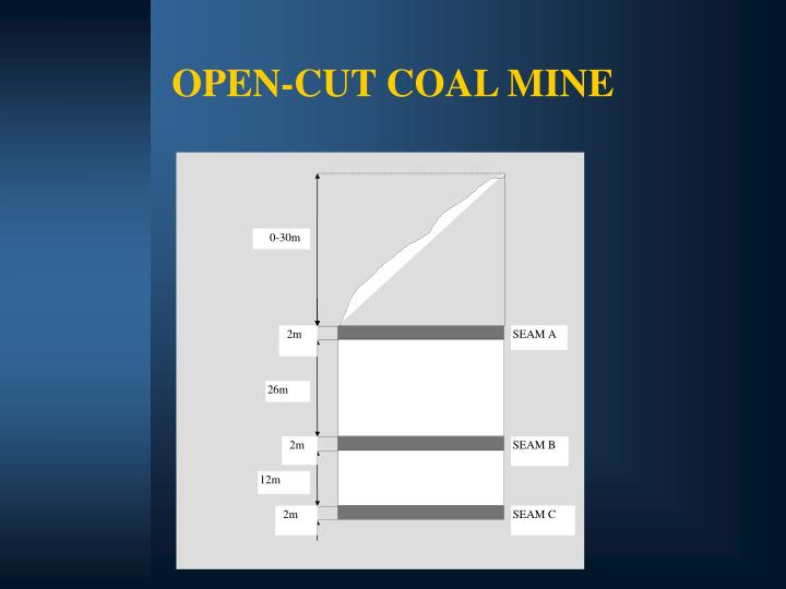 OPEN-CUT COAL MINE