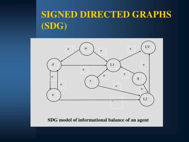 SIGNED DIRECTED GRAPHS  (SDG)