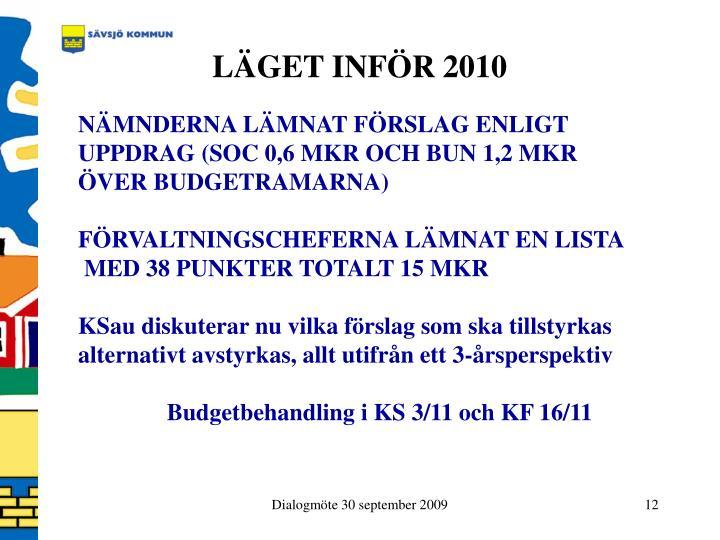 LÄGET INFÖR 2010