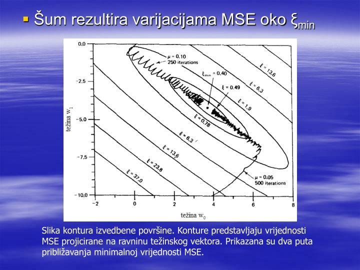 Šum rezultira varijacijama MSE oko