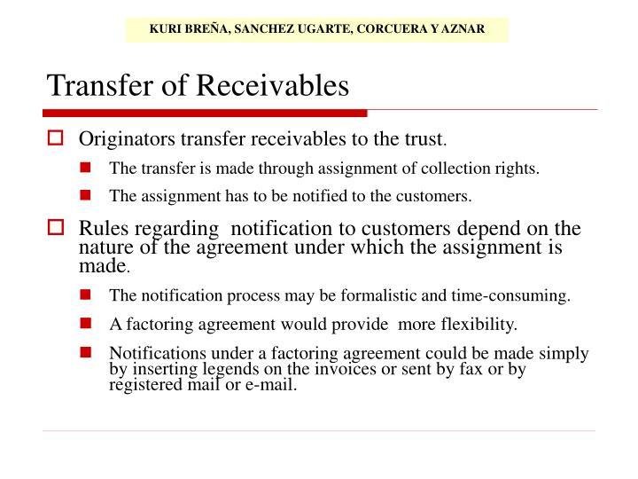 Transfer of Receivables