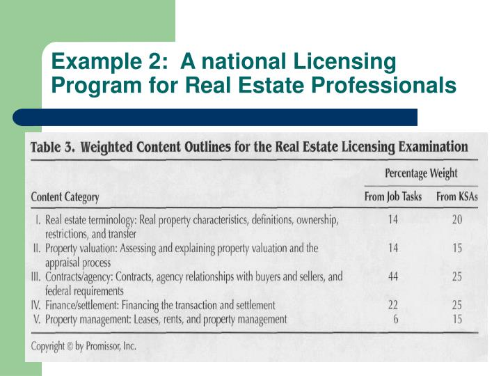 Example 2:  A national Licensing Program for Real Estate Professionals