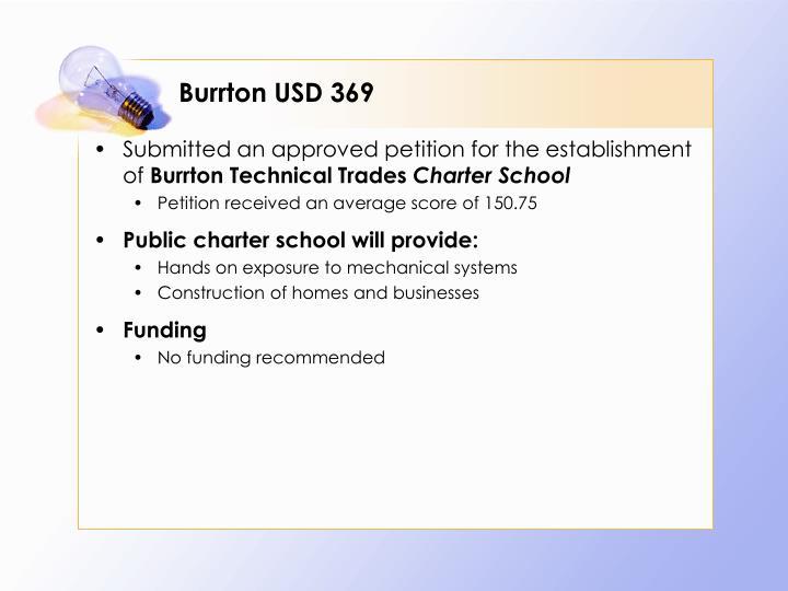 Burrton USD 369