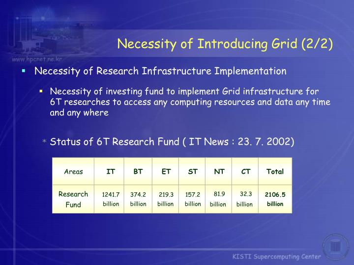 Necessity of Introducing Grid (2/2)