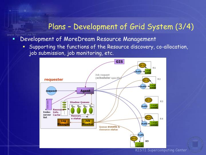 Plans – Development of Grid System (3/4)