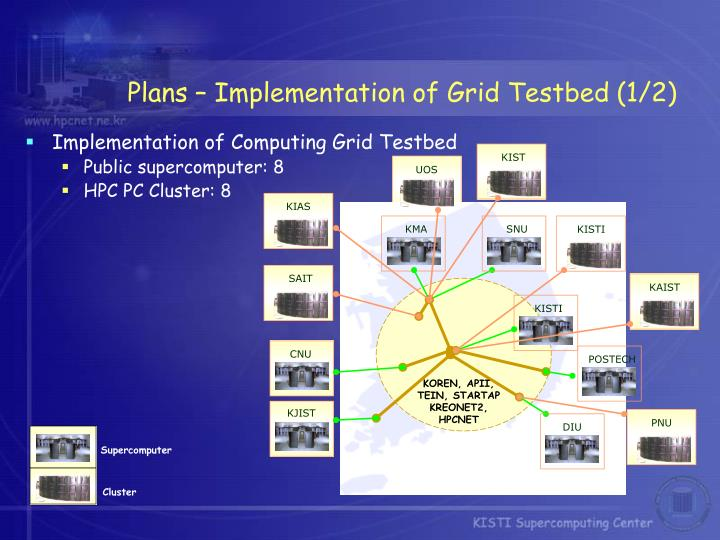 Plans – Implementation of Grid Testbed (1/2)