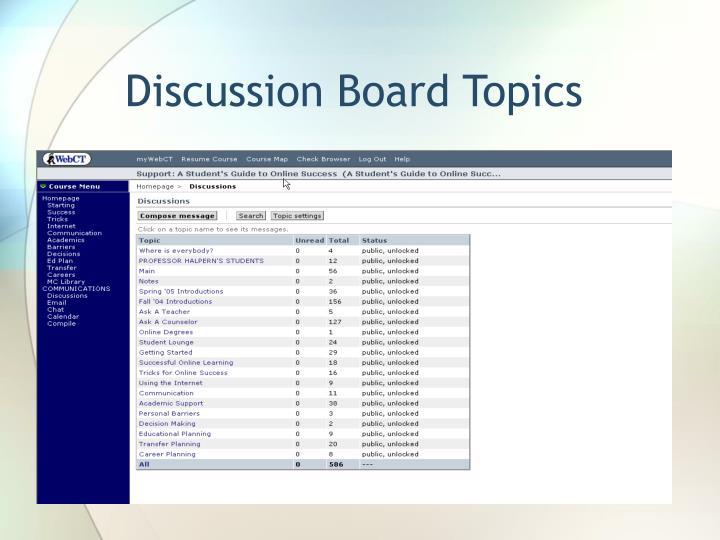 Discussion Board Topics