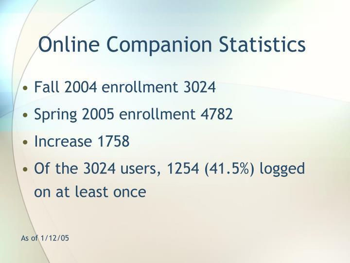 Online Companion Statistics