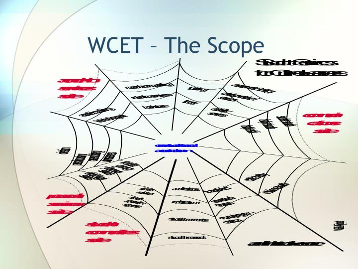 WCET – The Scope