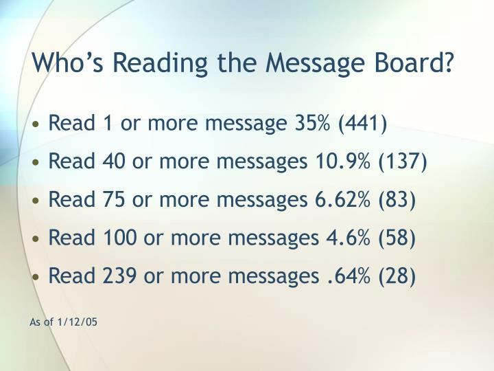 Who's Reading the Message Board?