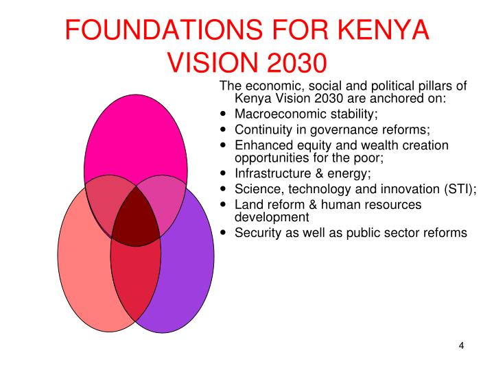 FOUNDATIONS FOR KENYA VISION 2030