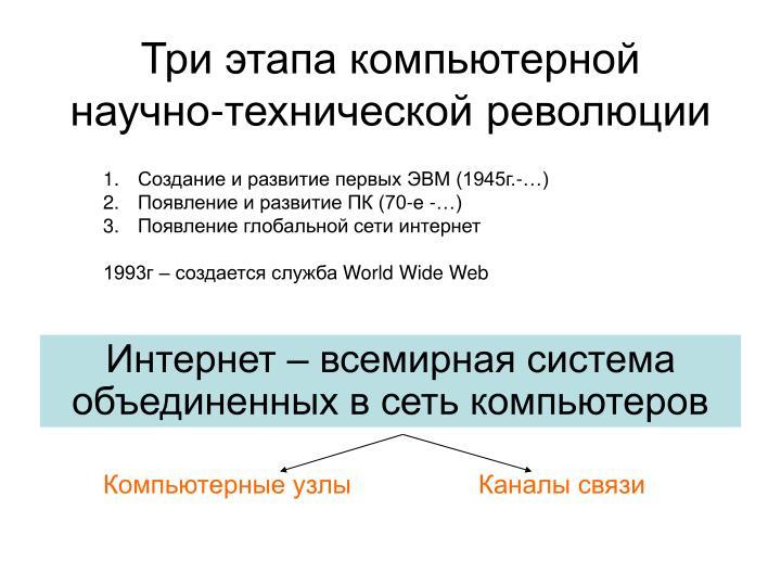 Три этапа компьютерной
