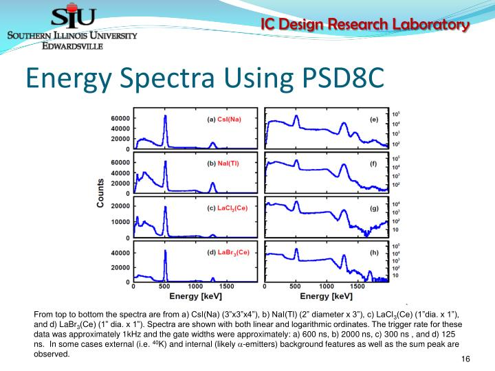 Energy Spectra Using PSD8C