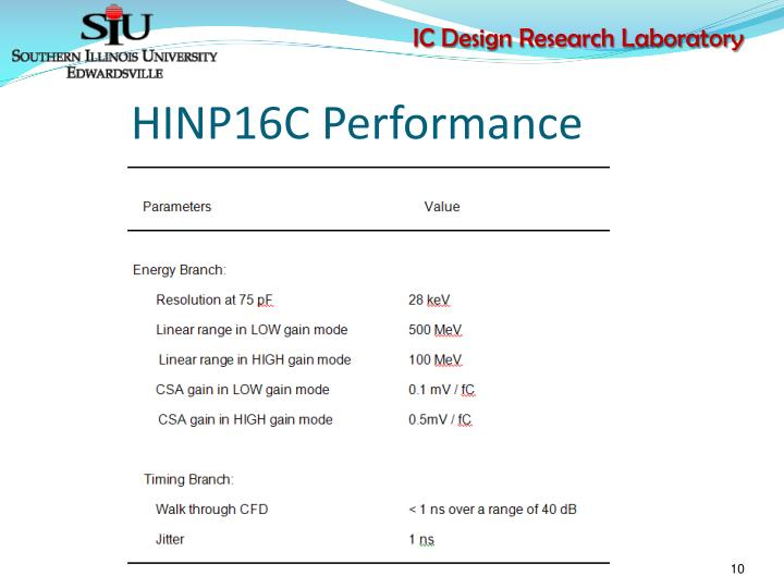 HINP16C Performance