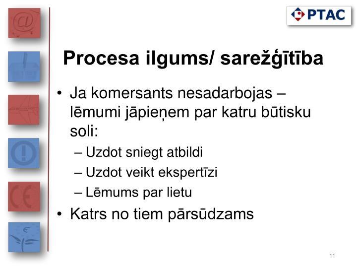 Procesa ilgums/ sarežģītība