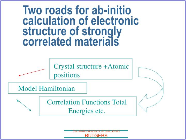 Two roads for ab-initio calculation of electronic structure of strongly correlated materials
