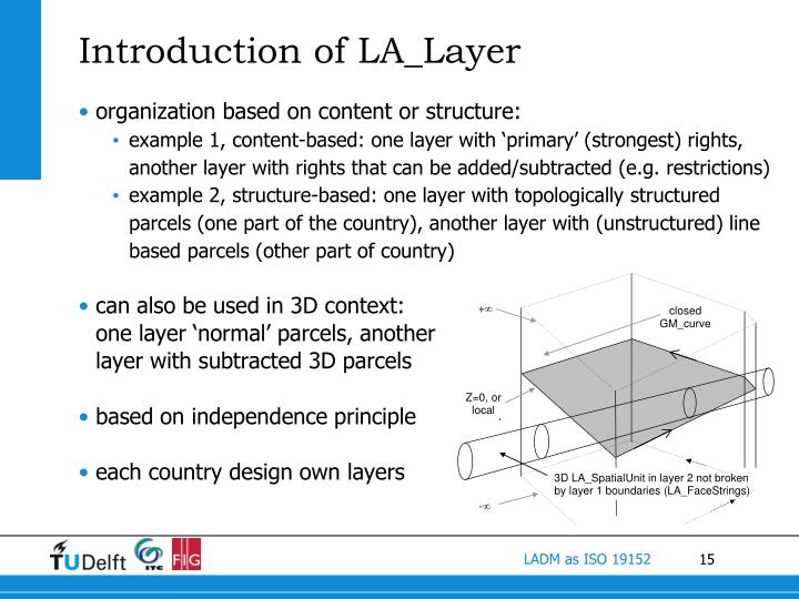 Introduction of LA_Layer