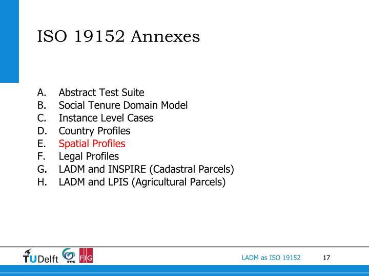 ISO 19152 Annexes