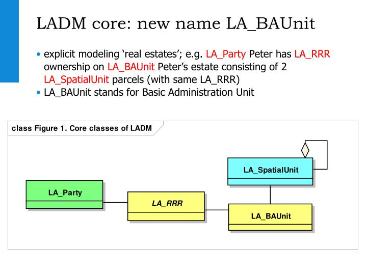 LADM core: new name LA_BAUnit