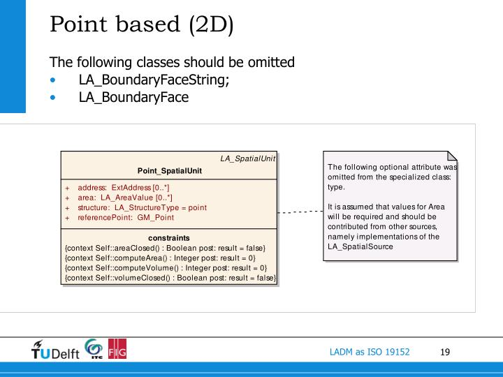 Point based (2D)