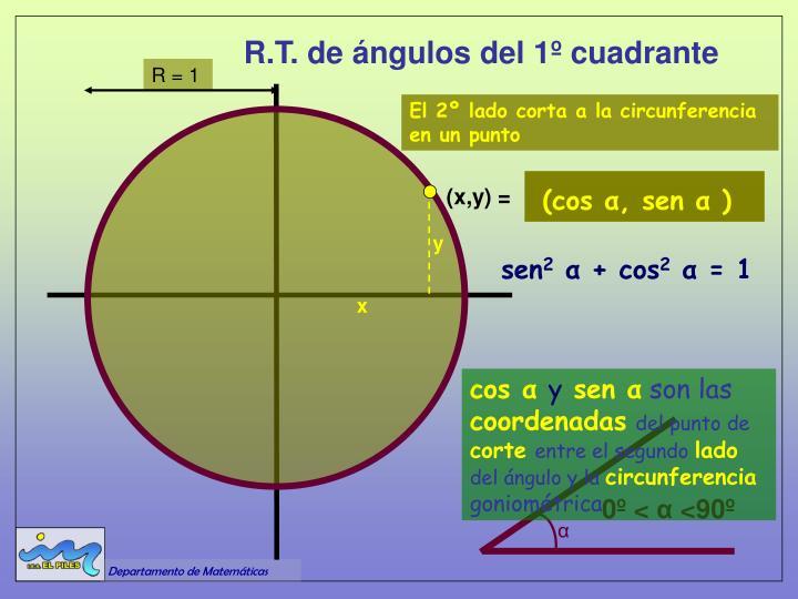 R = 1