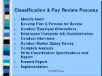 classification pay review process