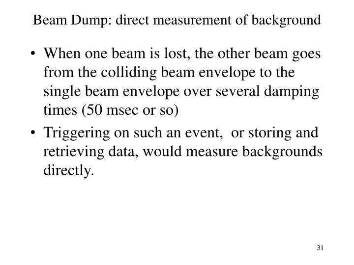 Beam Dump: direct measurement of background