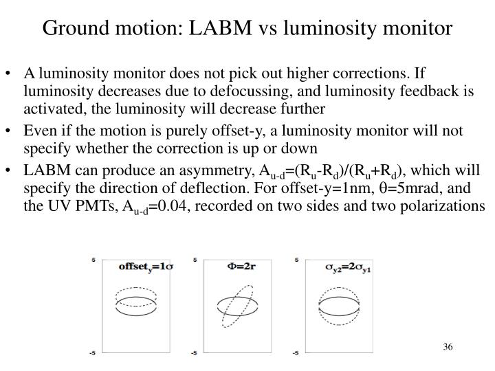 Ground motion: LABM vs luminosity monitor
