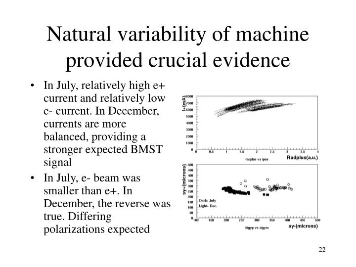 Natural variability of machine provided crucial evidence