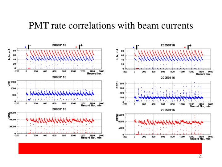 PMT rate correlations with beam currents