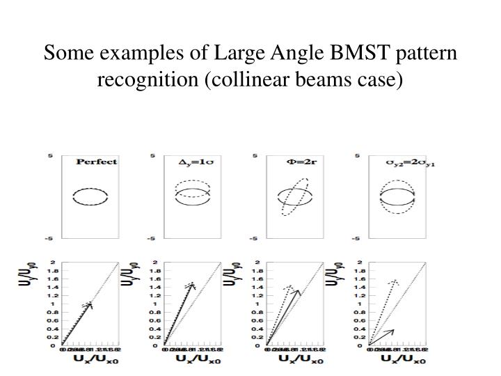 Some examples of Large Angle BMST pattern recognition (collinear beams case)