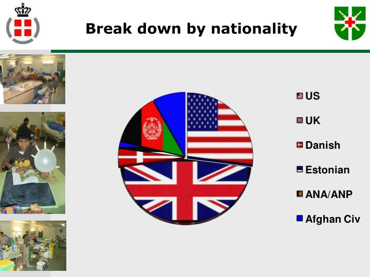 Break down by nationality